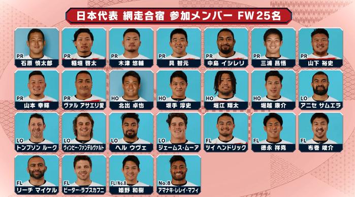 ラグビー日本代表のワールドカップメンバー発表