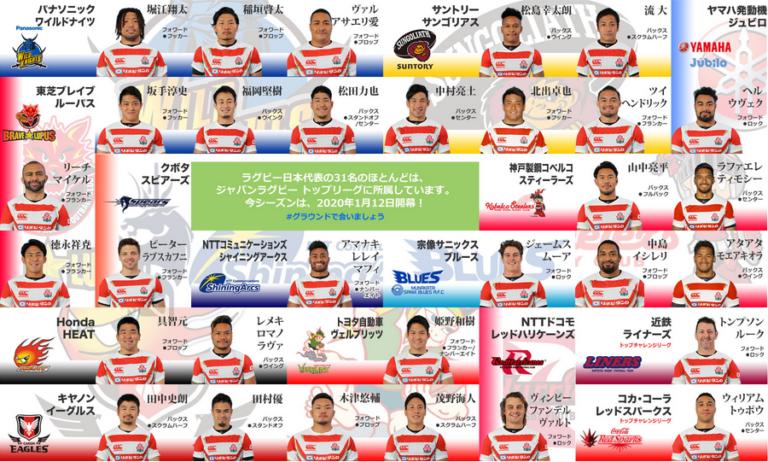 トップリーグでラグビーワールドカップ日本代表選手を応援しよう!